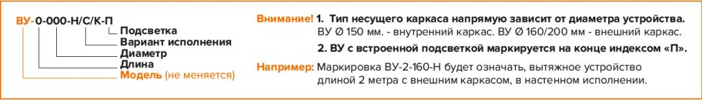 Модели ВУ / КВУ
