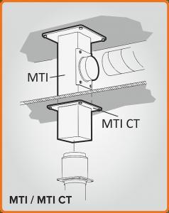 MTI / MTI CT